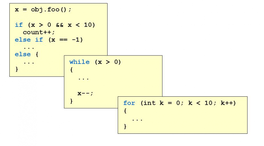 Tutorial: C# Statements and DLL Files